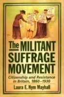 Militant Suffrage Movement