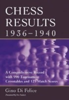 Chess Results, 1936-1940